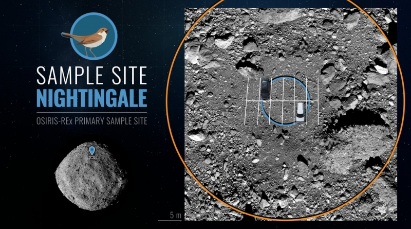 Size comparison of the planned sample collection safe zone before arriving at Bennu (orange), and after arriving at Bennu (blue). The safe zone for Site Nightingale is no wider than a few parking spaces.